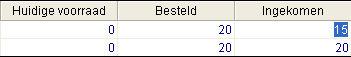 cursor in eerste invoerveld